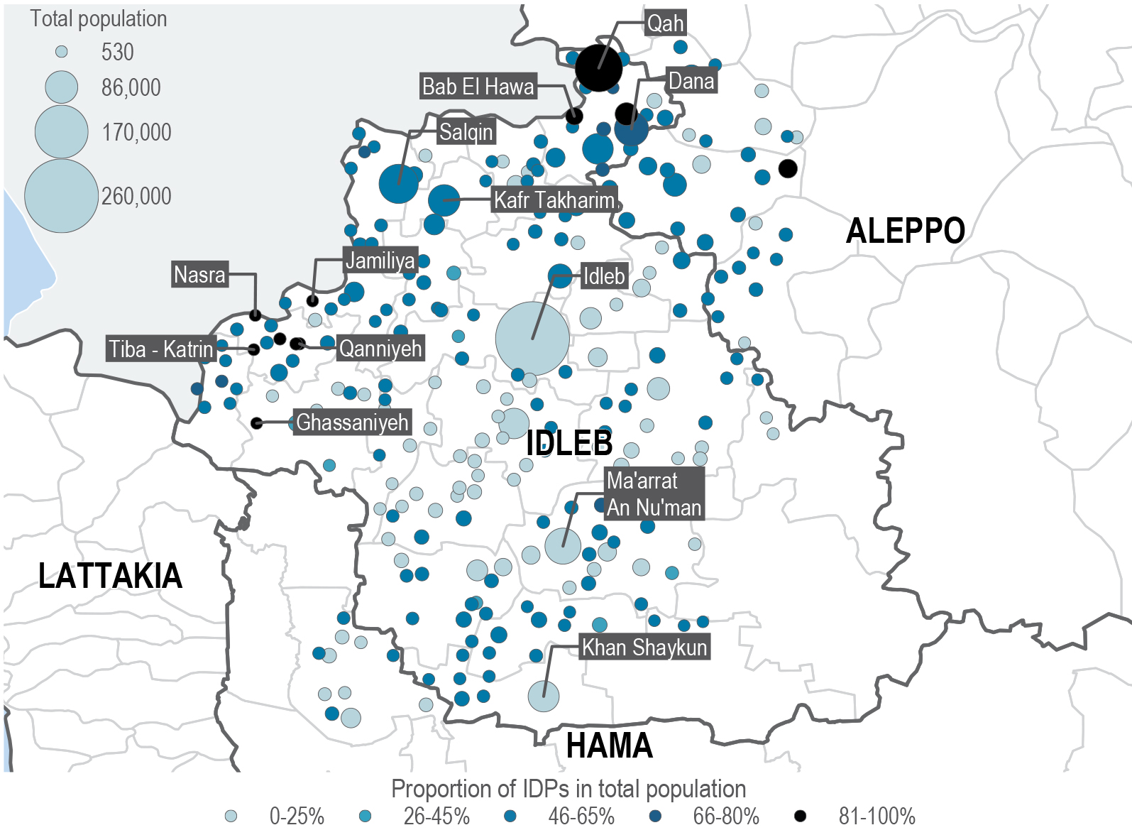 Proportion of internally displaced persons of total population in Idleb and surrounding areas in Syria.