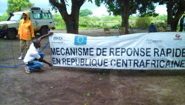 CAR: Supporting the Rapid Response Mechanism in response to shocks causing displacement