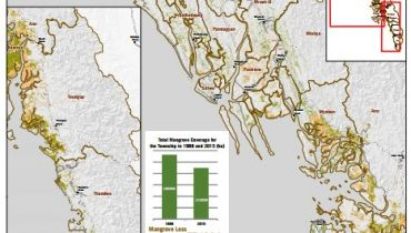 Myanmar: Socio-Ecological assessment investigates trends and drivers of change affecting mangroves in northern Rakhine