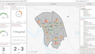 Fallujah gap analysis and response – IRAQ