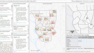 Mosul Al Salam municipality Area-Based Assessment (ABA) – IRAQ