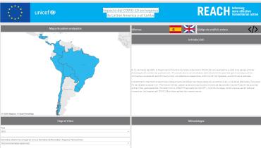 Impacto del COVID-19 en hogares  de Latino America y el Caribe