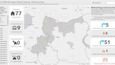Emergency Needs Tracking – Northwest Syria