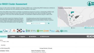 WASH Cluster Assessment – YEMEN