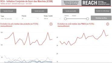 INITIATIVE CONJOINTE DE SUIVI DES MARCHES (ISCM)