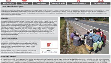 Evaluación de tendencias sobre necesidades e intenciones de movimientos migratorios (ETNIMM)